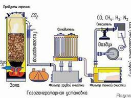 Оборудование для производства энергии из отходов.
